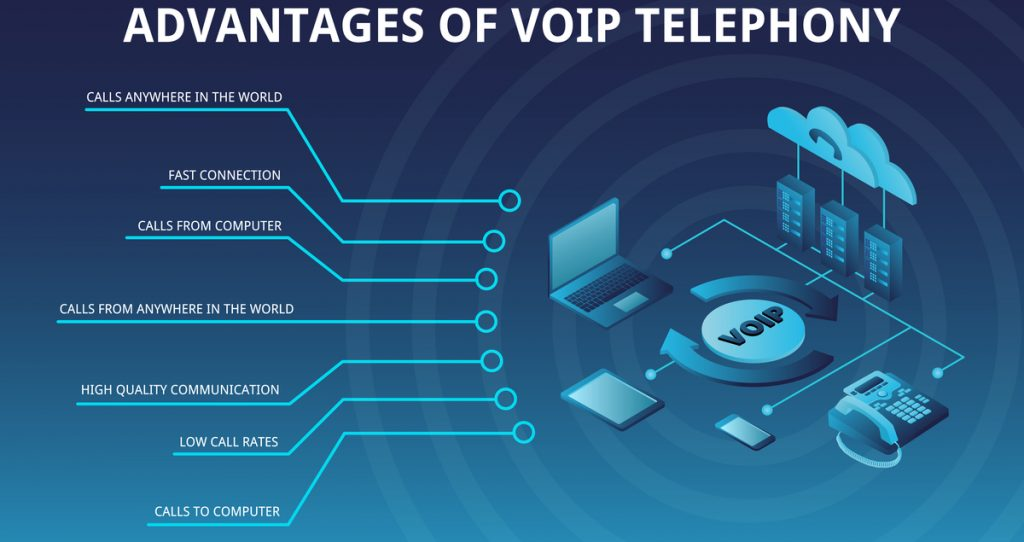 advantages-of-voip-phone-system